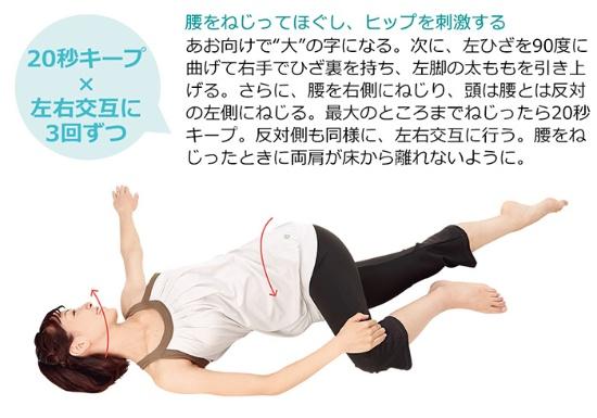腰が筋肉痛になる原因は?腰の筋肉痛を緩和する方法3つを紹介