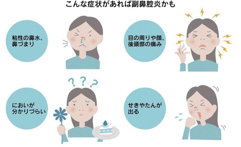 慢性 副 鼻腔 炎 症状