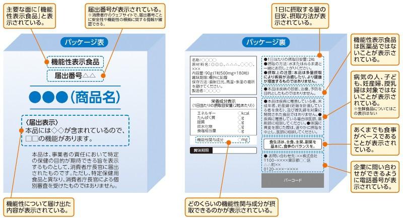 http://gooday.nikkei.co.jp/atcl/report/15/042200010/042200002/zu2.jpg