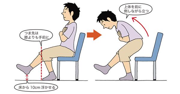 """将来""""寝たきり""""の分かれ目はココ! あなたの足腰力を5分でチェック"""