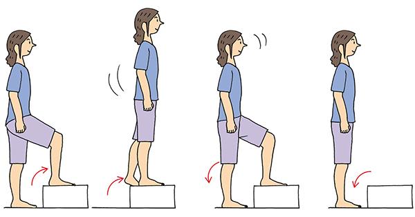 階段 昇降 効果 階段昇降のリハビリ臨床での目的・方法・効果・介助方法まとめ