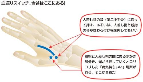 に 下げる ツボ を すぐ 血圧